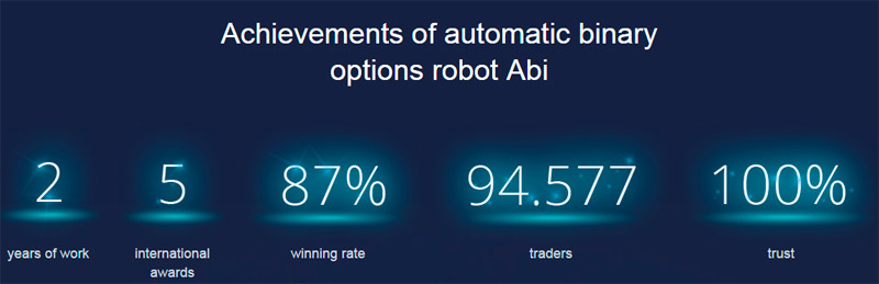 robot Abi for binary options