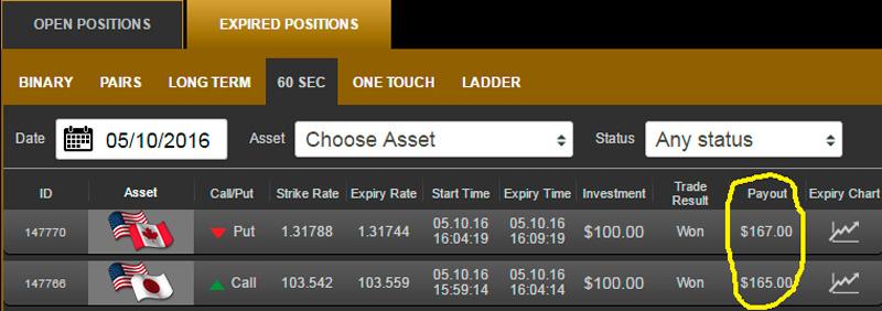 binary options earnings