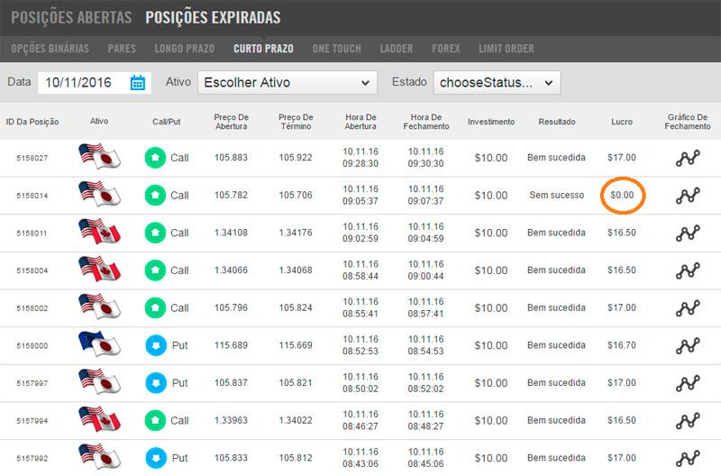 empireoption w Brazylii